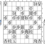 【羽生善治】羽生善治 棋聖 vs 豊島将之 八段 第89期棋聖戦五番勝負 第5局